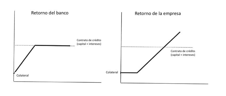 pedro valdez valderrama-credito3